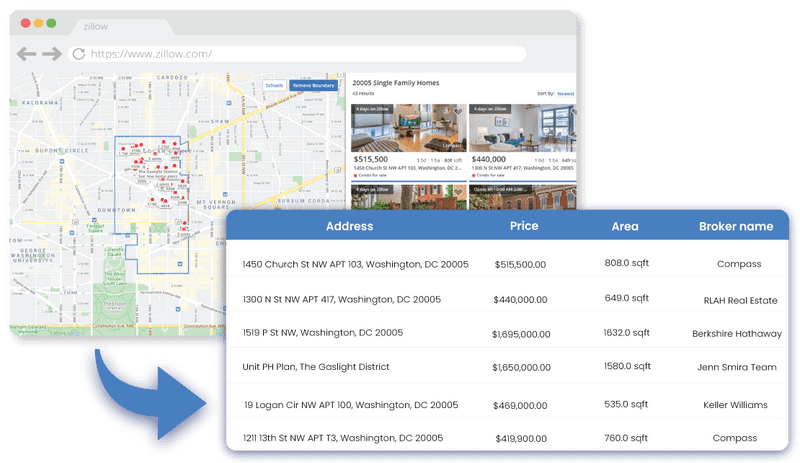 Scrape Zillow for Real Estate data