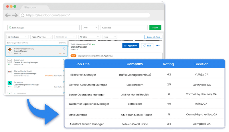 Scrape all Job Listings from Glassdoor