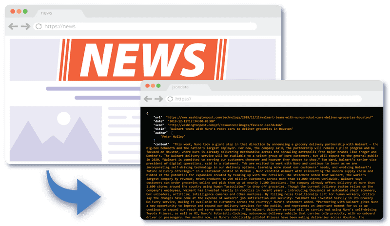 Convert and download news articles and blog posts into usable, structured data