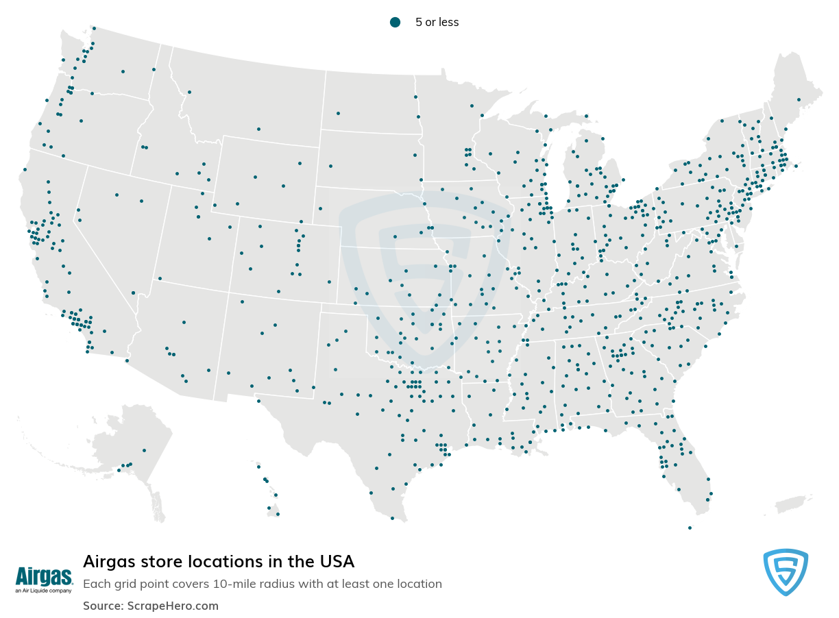 Airgas store locations