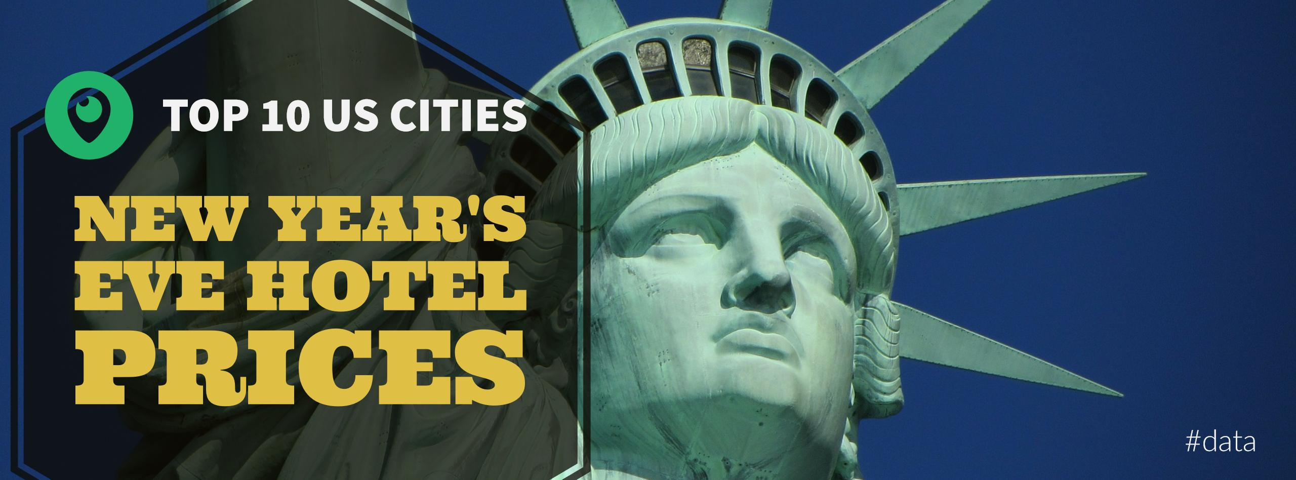 Top 10 US destinations New Year's Eve Hotel Price spikes
