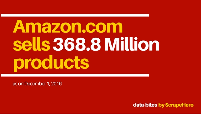 How many products does Amazon.com sell – December 2016