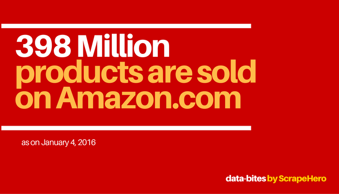 How many products are selling in amazon daily