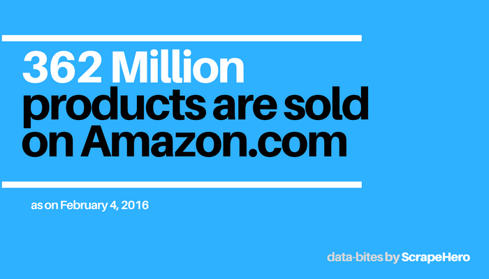 Number of Products sold on Amazon.com- February 2017