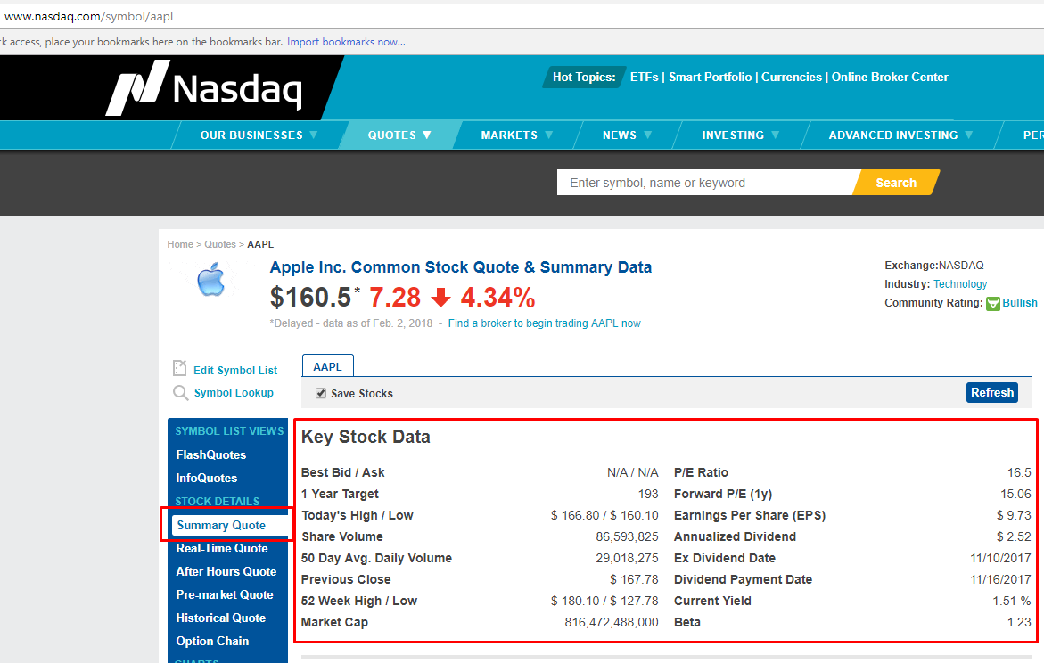 How To Scrape Nasdaq And Extract Stock Market Data Using Python And Lxml