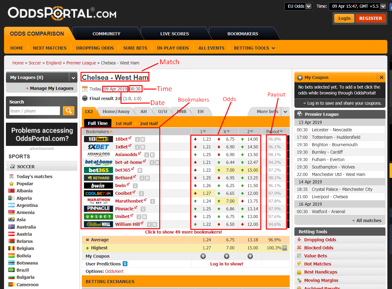 Soccer betting odds free binary options signals download firefox