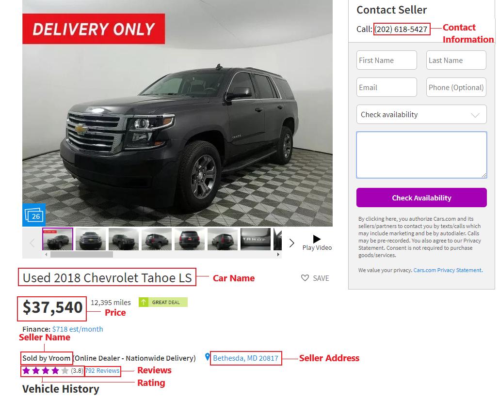 Scrape data from Cars com using Google Chrome