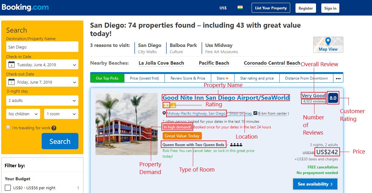 how-to-scrape-booking-com
