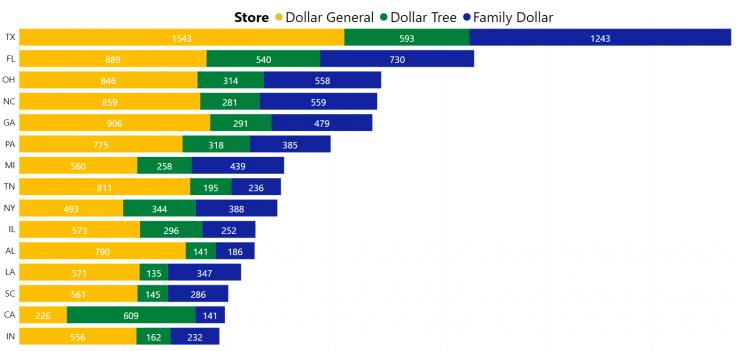 dollar-store-location-list