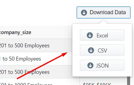 job-data-formats