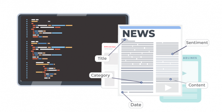 what-is-news-api