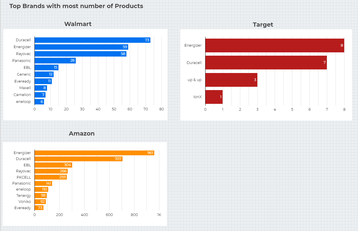 google-data-studio-brand-monitoring