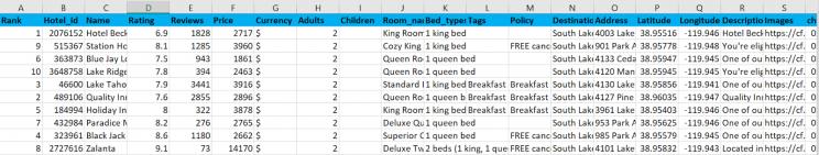 booking-com-crawler-downloaded-data