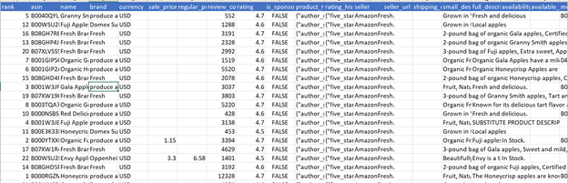 Amazon-scraped-grocery-data-in-CSV-view-example