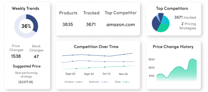 analyze-competitor-pricing-strategy